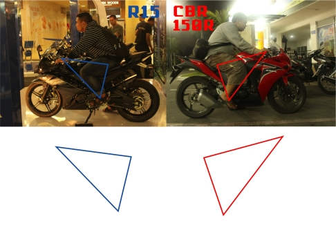 for art segitiga cbr150r vs r15