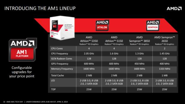 am1-apus-100260181-orig