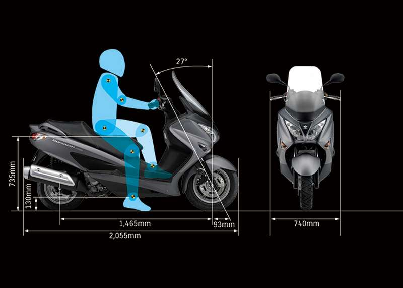 Riding_position-web