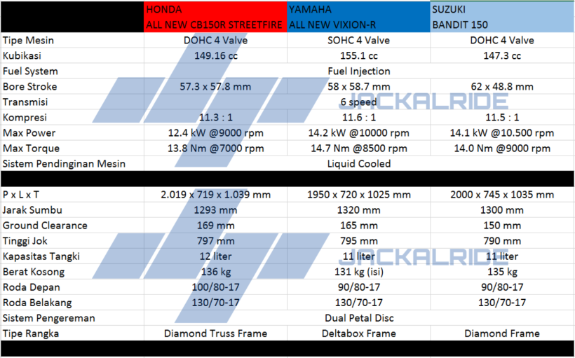 buyers guide ns150cc 2.png
